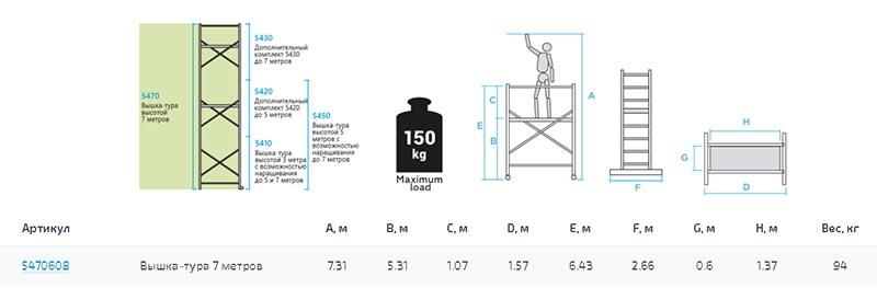 Вышка-тура Новая Высота 7 метров индустриальная NV 5470608